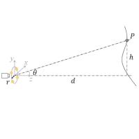 Photometric Stereo with Small Angular Variations