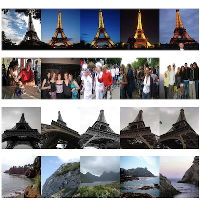 Dimensionality's Blessing: Clustering Images by Underlying Distribution